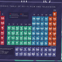 TopatoCo: Periodic Table of Sci-Fi Print
