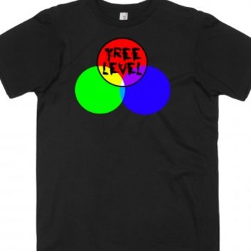 Tree Level Venn Diagram (black)