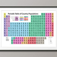 Periodic Table of Country Populations Art Print on Etsy