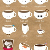 Know Your Coffees - 11x17&quot; Poster Print