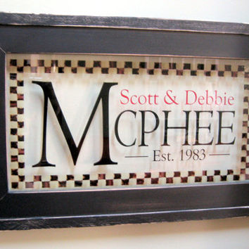 personalized glass frame family name from. Black Bedroom Furniture Sets. Home Design Ideas