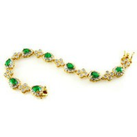 Jacqueline Kennedy's Emerald Drop Bracelet at the John F. Kennedy Presidential Library and Museum's Online Store