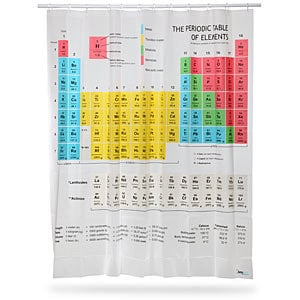 ThinkGeek :: Periodic Table Shower Curtain