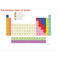 The Periodic Table of Bowie